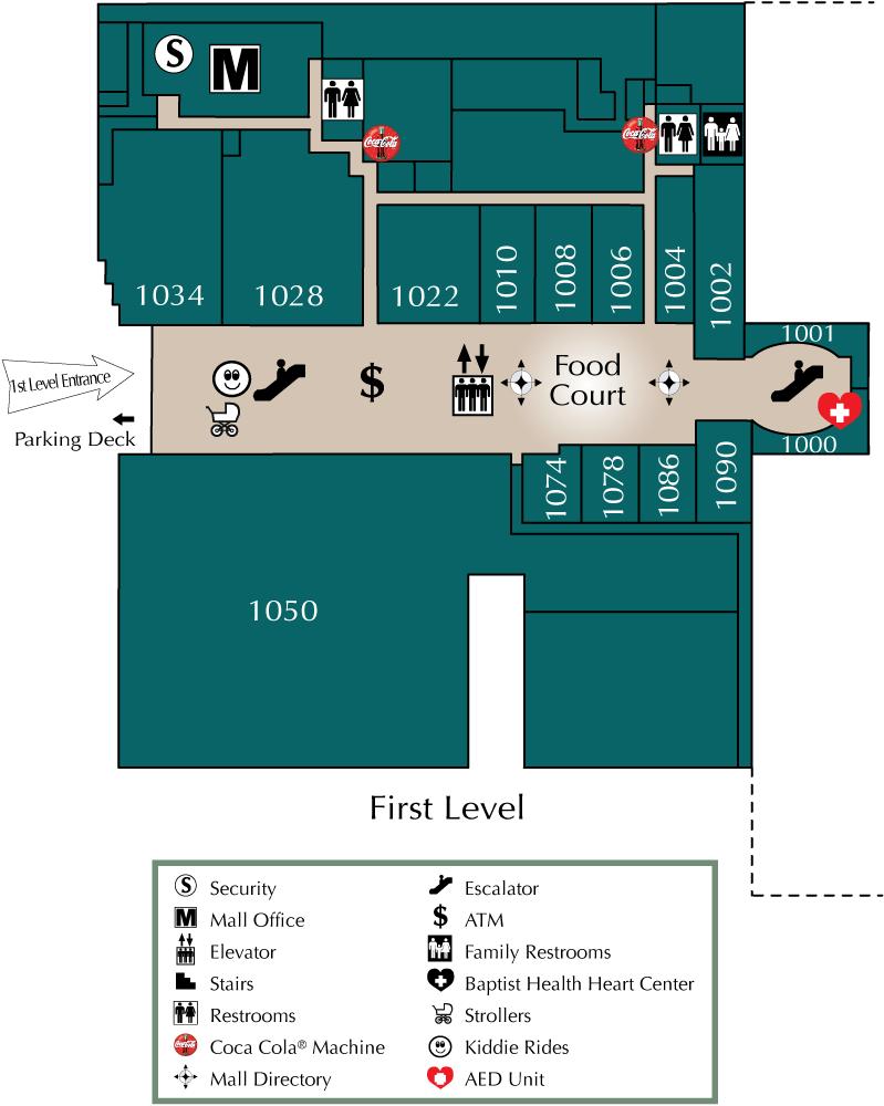 Level 1 directory image
